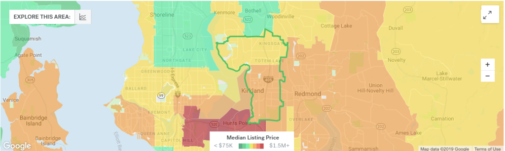 Kirkland Real Estate Market Trends